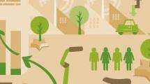 Ecología y vida sustentable