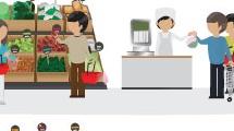 Actividad en el supermercado