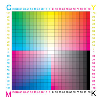 http://www.vectorizados.com/muestras/cmyk.jpg