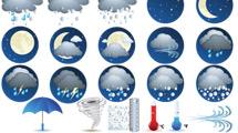 Iconos climáticos