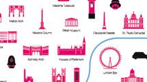Lugares atractivos de Londres